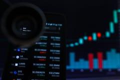 SAN FRANCISCO, USA - 9 2019 Maj: Wykres Wzrastający trend BIX Bibox żeton Cryptocurrency r zdjęcie royalty free