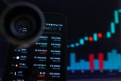 SAN FRANCISCO, USA - 9 2019 Maj: Wykres Wzrastający trend SYS Syscoin Cryptocurrency r zdjęcia royalty free