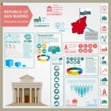 San Marino infographics, statistical data, sights Royalty Free Stock Photo