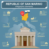San Marino infographics, statistical data, sights Stock Photography
