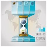 Sandglass global ekologi och miljö Infographic Royaltyfri Bild