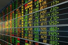 Sanduhr, Dollar und Euro Stockfotos