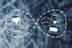 Sanduhr und Uhr vor und nach dem Zeitüberschreiten vektor abbildung