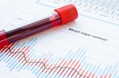 Sang d'échantillon pour examiner l'essai diabétique image libre de droits