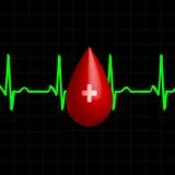 Sangre dispensadora de aceite Foto de archivo libre de regalías