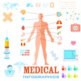 Sanità e Infographics medico illustrazione vettoriale