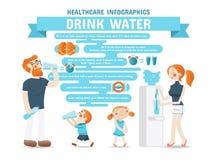 Sanità Infographics dell'acqua della bevanda Immagine Stock Libera da Diritti