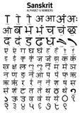 Sanscrit - alphabet et nombres Photographie stock libre de droits