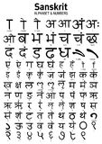 Sanskrit - Alphabet & Numbers Royalty Free Stock Photography