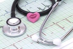 Santé de votre coeur Image libre de droits