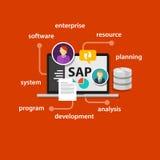 SAP system software enterprise resource planning. Vector stock illustration