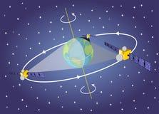 Satélite geostacionário Fotografia de Stock Royalty Free
