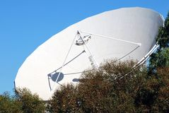 Satelite Dish Royalty Free Stock Photos