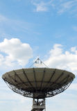 Satellite communication antenna Royalty Free Stock Image