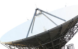 Satellite Communications Dishes. On top of TV Station royalty free stock images