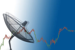 Satellite dish and forex graph Royalty Free Stock Images