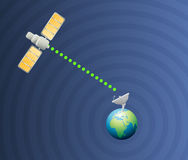 Satellite earth communication. Illustrated communications satellite sending signals to an antenna of radio station on earth Royalty Free Stock Images