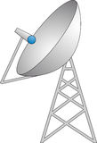 Satellite TV Royalty Free Stock Photos