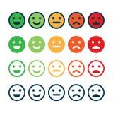 Satisfacción del grado Reacción en la forma de emociones ilustración del vector
