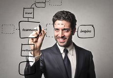 Satisfaction. Young businessman writing on a virtual wall Stock Image