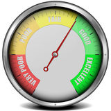 Satisfaction Meter Royalty Free Stock Photo