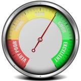 Satisfaction Meter. Illustration of a metal framed customer satisfaction meter Royalty Free Stock Photo