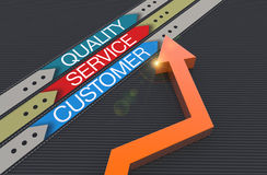 Satisfaction rating Royalty Free Stock Images