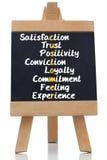 Satisfaction terms written on blackboard Royalty Free Stock Photo