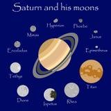 Saturn et ses lunes Image stock