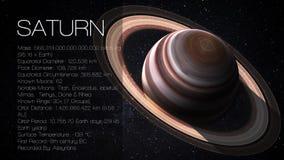 Saturn - hög upplösning Infographic framlägger en Arkivbilder