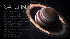 Saturn - High resolution Infographic presents one. Saturn - 5K resolution Infographic presents one of the solar system planet, look and facts. This image Stock Images