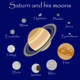Saturn and his moons Stock Image