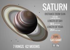 Saturn - Infographic framlägger en av det sol- Arkivfoto