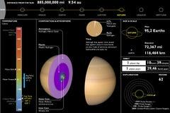 Saturn, planeet, technisch Gegevensblad, sectieknipsel Stock Foto