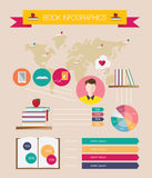 Satz Bücher infographic Lizenzfreie Stockfotos