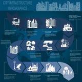Satz der Elementinfrastrukturstadt, Vektor infographics stock abbildung