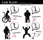 Satz der Gliedverletzung (Stockmann mit Rollstuhl, Achselkrücke, Stativstock) (Bruchschienbein und Wadenbein, Knöchelverstauchung vektor abbildung