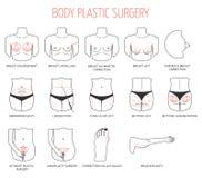Satz der schwarzen Linie Ikonen der Körperplastischen chirurgie Flaches Design Vektor Stockbilder