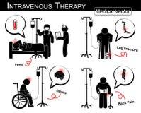 Satz des Vektorstockmannes: Patient mit mehrfacher Krankheit mit intravenöser Flüssigkeit (flaches Design, schwarze weiße Art) (m Stockfotos