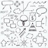 Satz einfache Hand gezeichnete Zeichen und Symbole Stockbild