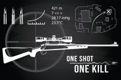 Satz Feuerwaffenscharfschützegewehre, taktische Karte Lizenzfreie Stockfotos