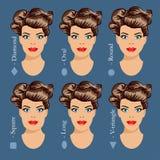 Satz Gesichtsformen der unterschiedlichen Frau 1 Stockfoto