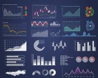 Satz intelligenter Technologie hud Schnittstelle Netzführungs-Datenschirm mit unterschiedlichem Diagramm und Diagramm vektor abbildung