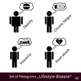 Satz Lebensstilkrankheitspiktogramme #1 Stockfotografie