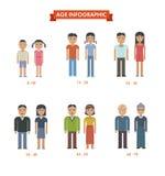 Satz verschiedene Generationen der Leute Stockbild