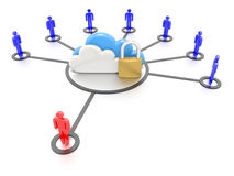 Satz von Wolken und von Vorhängeschloß, sichere Datenspeicherung Lizenzfreies Stockbild