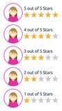 Satz weibliche Benutzer-Stern-Bewertungs-Bilder lizenzfreie abbildung
