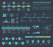 Satz Zeitachse Infographic mit Diagrammen und Text Vector Konzept-Illustration für Geschäftsdarstellung, Broschüre, Website usw. Lizenzfreie Stockbilder