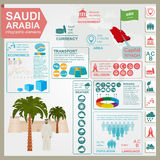 Saudi Arabia infographics, statistical data, sights Stock Photo
