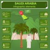 Saudi Arabia infographics, statistical data, sights Stock Photography